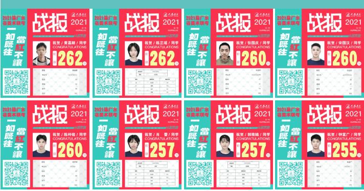 广州美术画室首家实名公布成绩丨2021届人艺美术一如既往,当红不让!图四