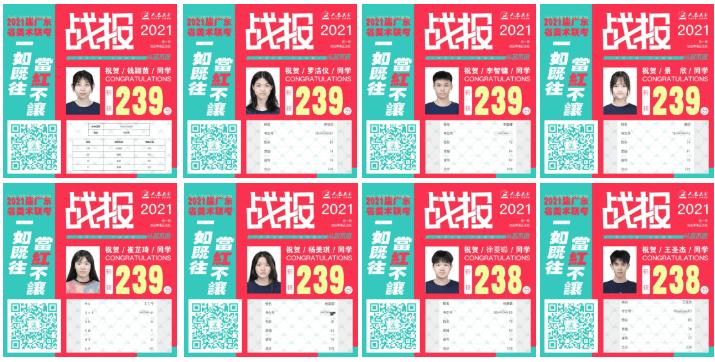 广州美术画室首家实名公布成绩丨2021届人艺美术一如既往,当红不让!图十六