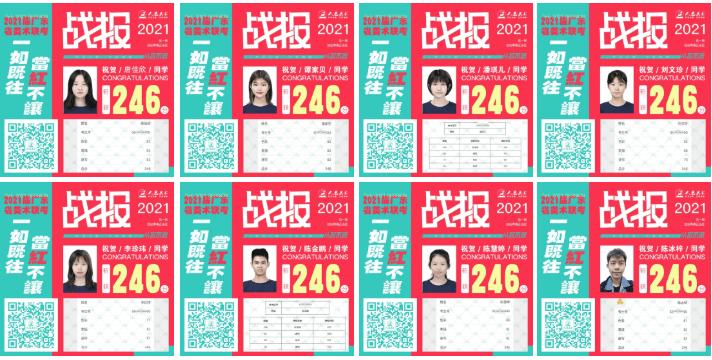 广州美术画室首家实名公布成绩丨2021届人艺美术一如既往,当红不让!图八